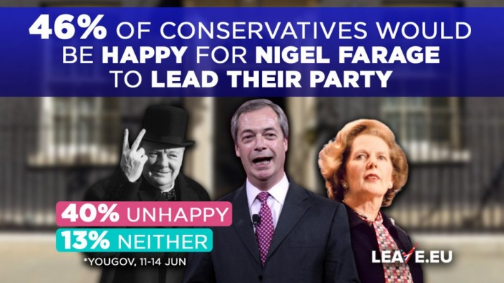 Leave EU Farage Tory members Image Westmonster
