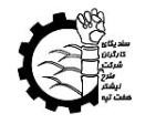 Iran: New protest by Haft Tapeh Sugar Cane workers