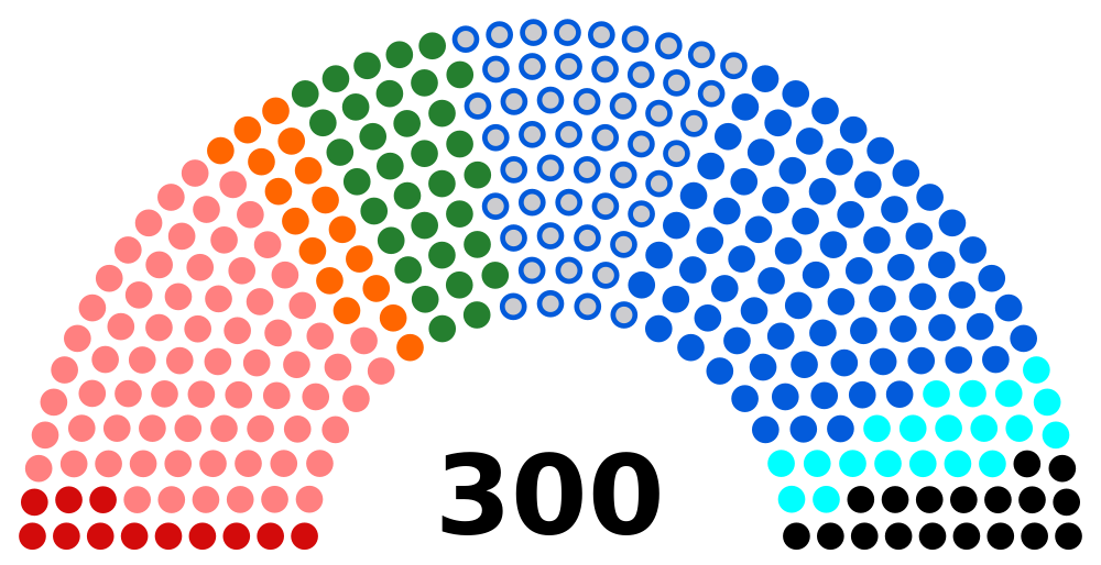 The Greek parliament after june 17