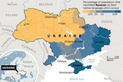 Ukraine-west-v-east