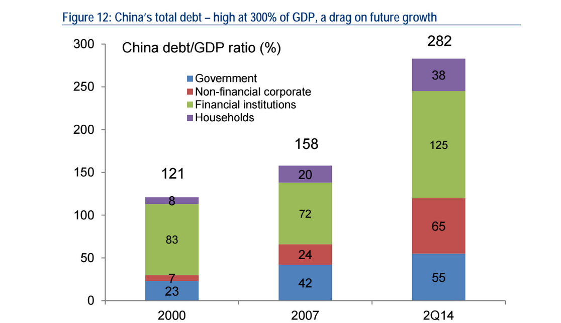 China and the World Economy in 2016: